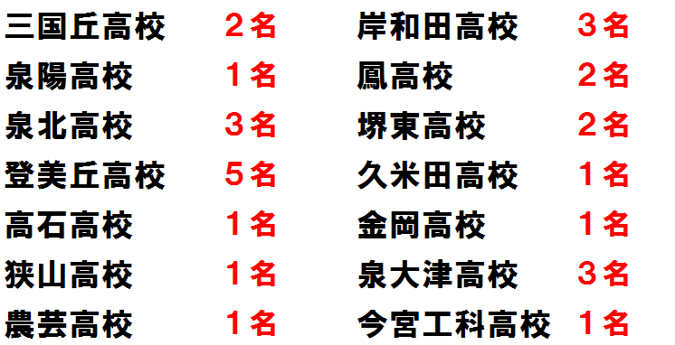 2014啓学館ゼミナール公立高校合格実績