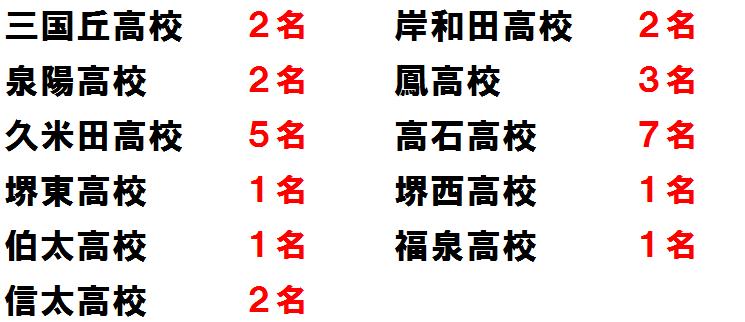 2015啓学館ゼミナール公立高校合格実績